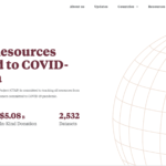 CODE, BudgIT, Global Integrity Launch COVID Africa Tracking Website